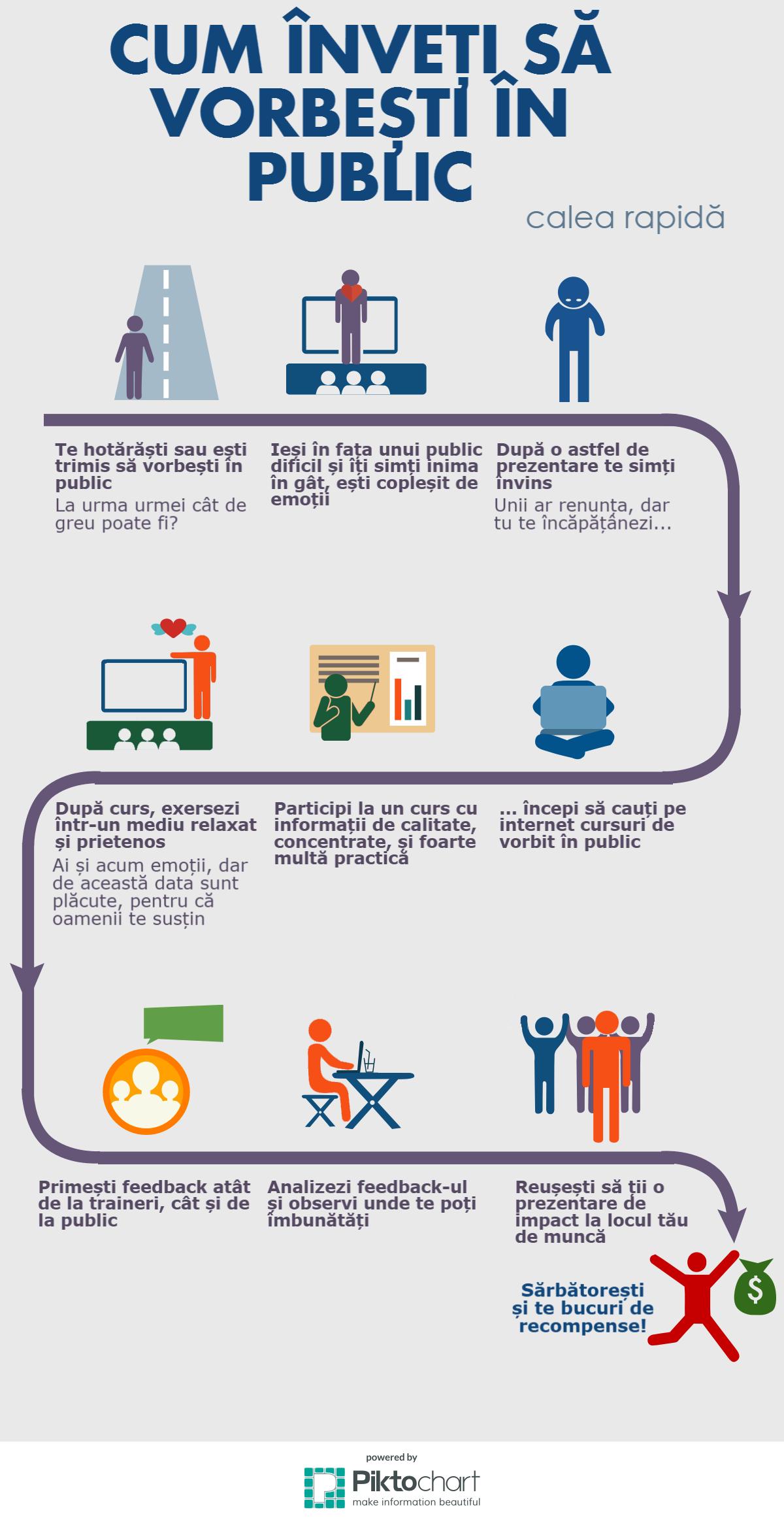 Cum-inveti-sa-vorbesti-in-public-infografic